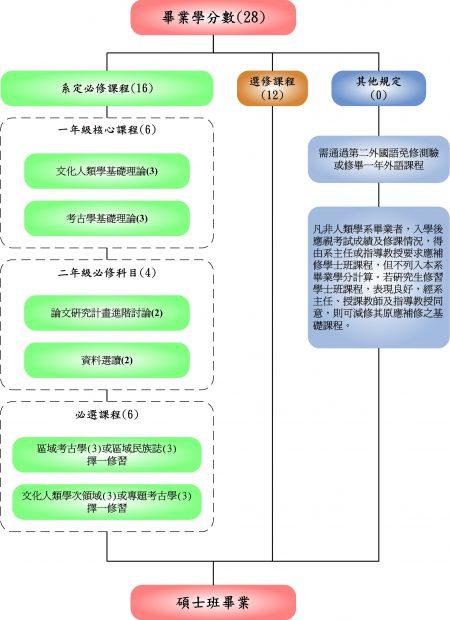 course_frame_ma